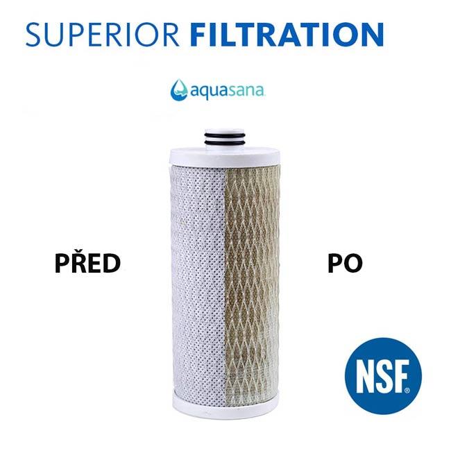 aqausana capsule filter